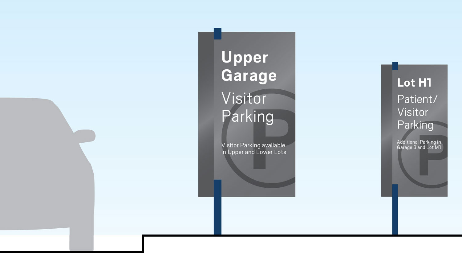 Parking Sign Types