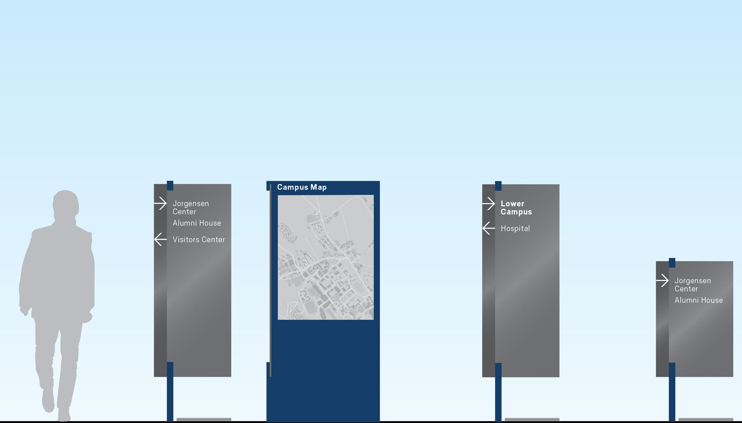Pedestrian Directional Sign Types