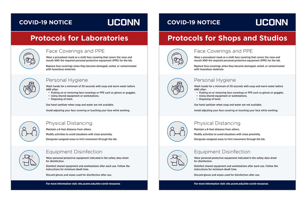 Protocol signs for laboratories and studios